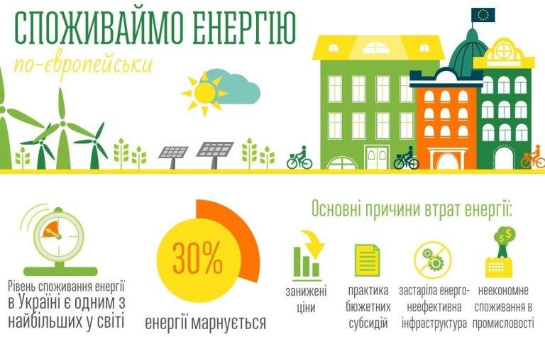 ecology_infographics 2b