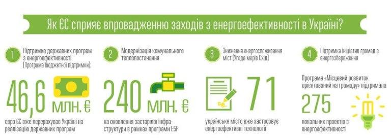 ecology_infographics 3b
